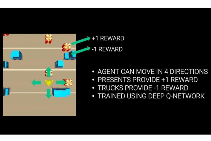 用人工智能和深度学习给游戏带来生命