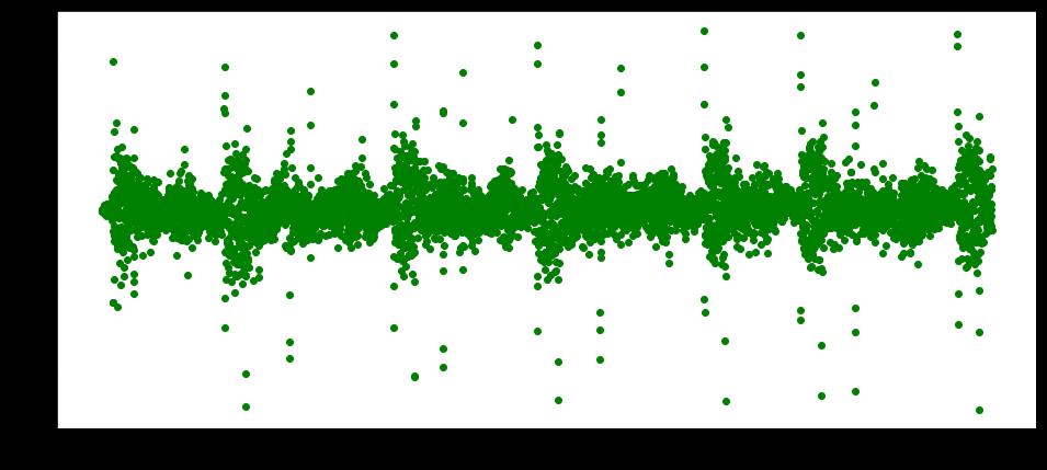 Figure3-51d76d01f4280e7bc41fdcea75e07ecd