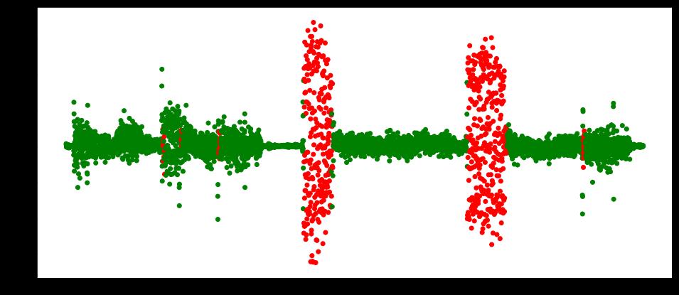 Figure6-d9ad364be6d88d0ec8baf0b1c3dc5fd9