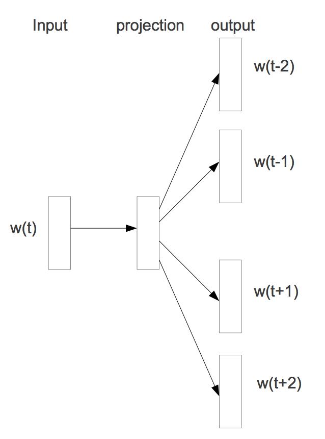 Figure4-cbbef751ee84945c8491c7e896fb8464